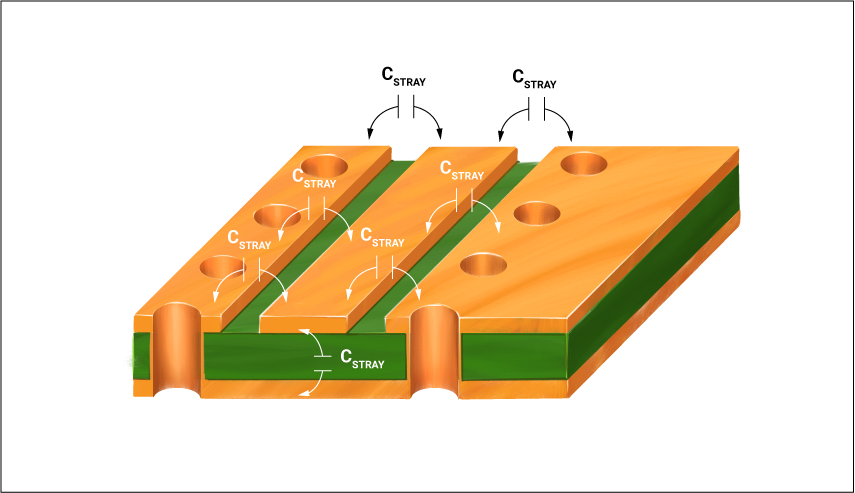 How to Reduce Parasitic Capacitance in PCB Layout