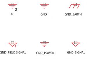 DIfferent types of ground symbols
