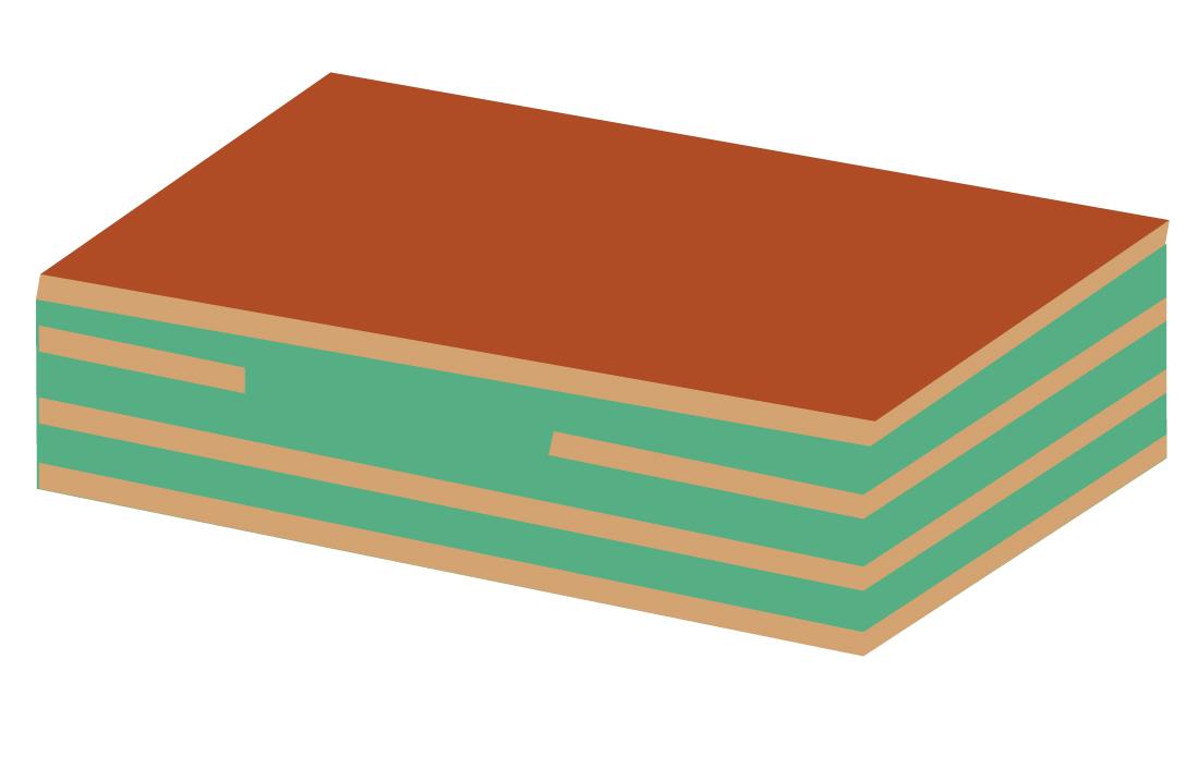 PCB stackup lamination