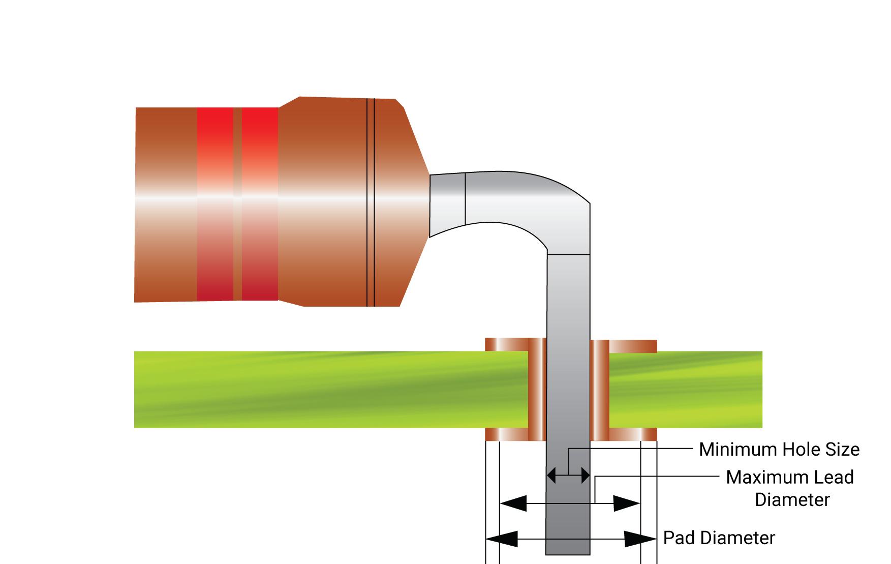 Minimum hole size for through-hole leads
