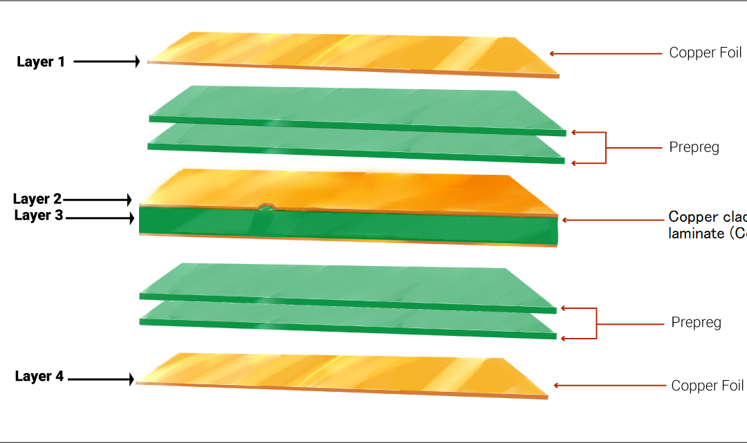 How to Build a Multilayer PCB Stack-up