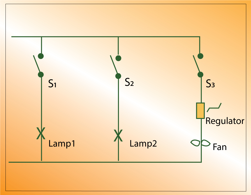 Example of schematic diagram