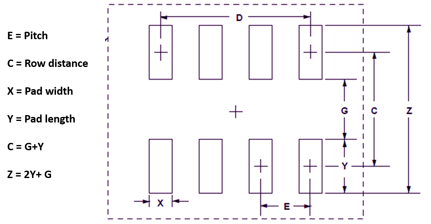 Pad design for surface mount pads
