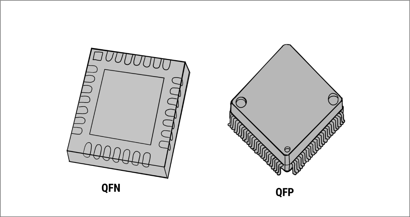 Comparison of QFN and QFP packages