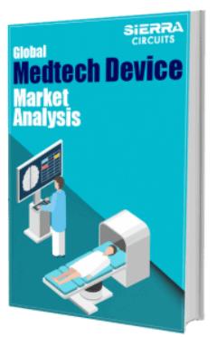 Medical Device Market Report