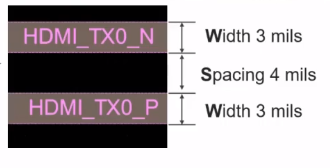 Width and spacing of HDMI traces
