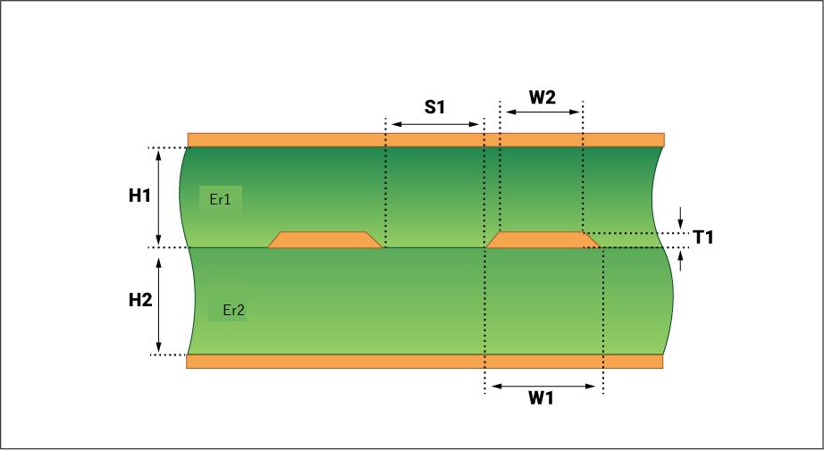 Edge coupled differential stripline for flex PCBs