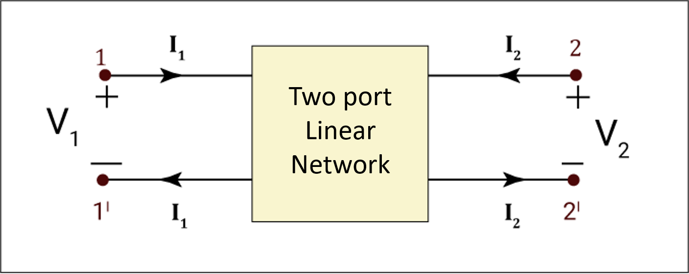 Two-port four-terminal network