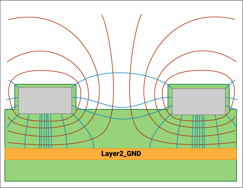 Electric and magnetic field coupling