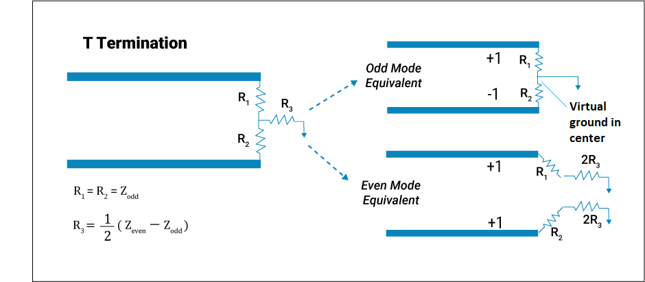 T termination for even and odd mode transmission