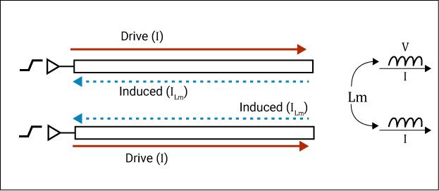 Current flow during even mode transmission