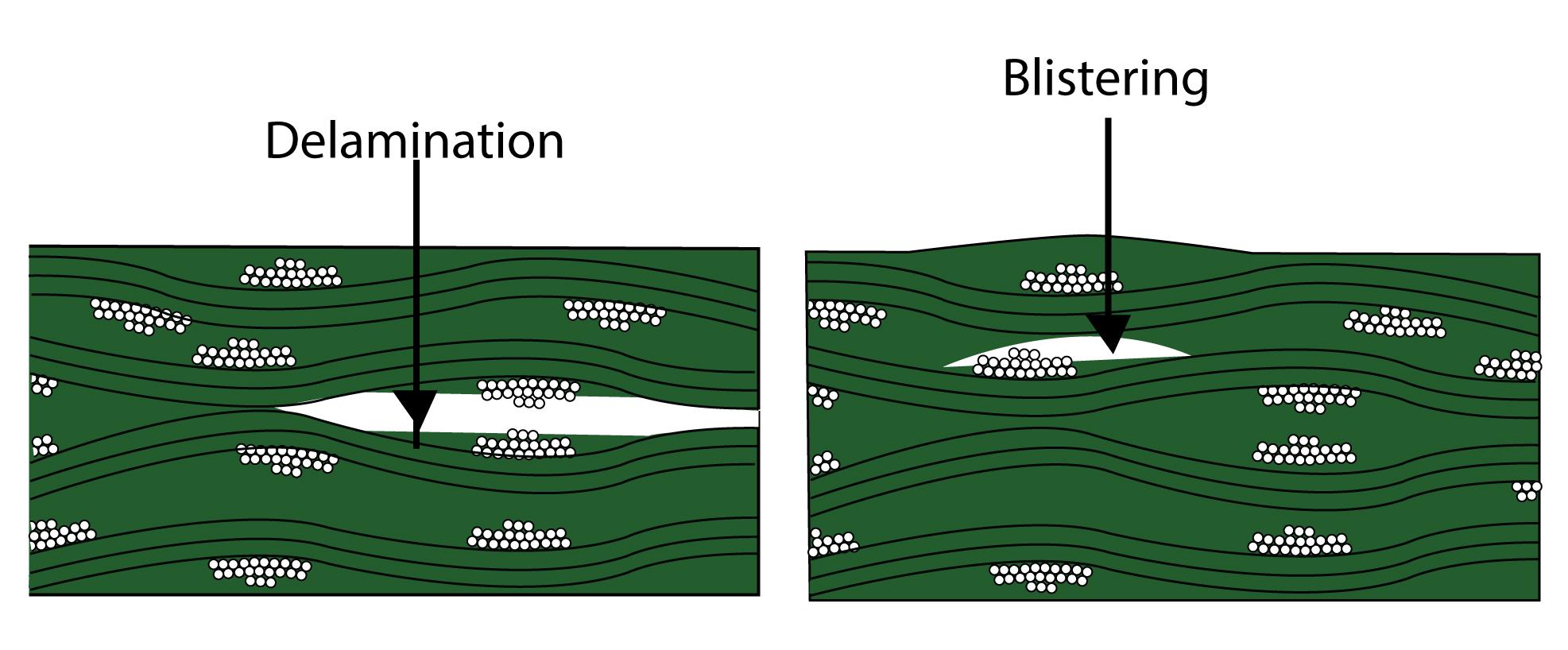Delamination blistering on PCB materials