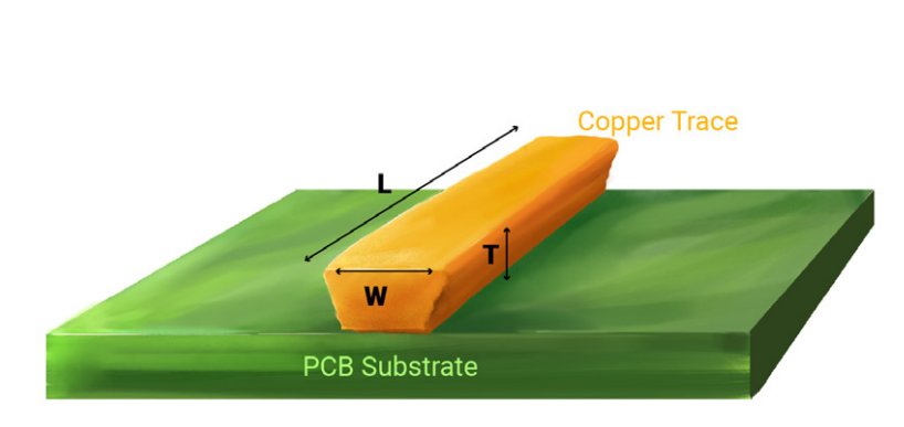 IPC-2221 standards for trace thickness