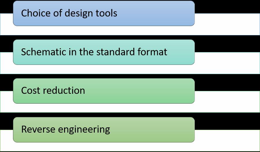 Request for quote PCB design services