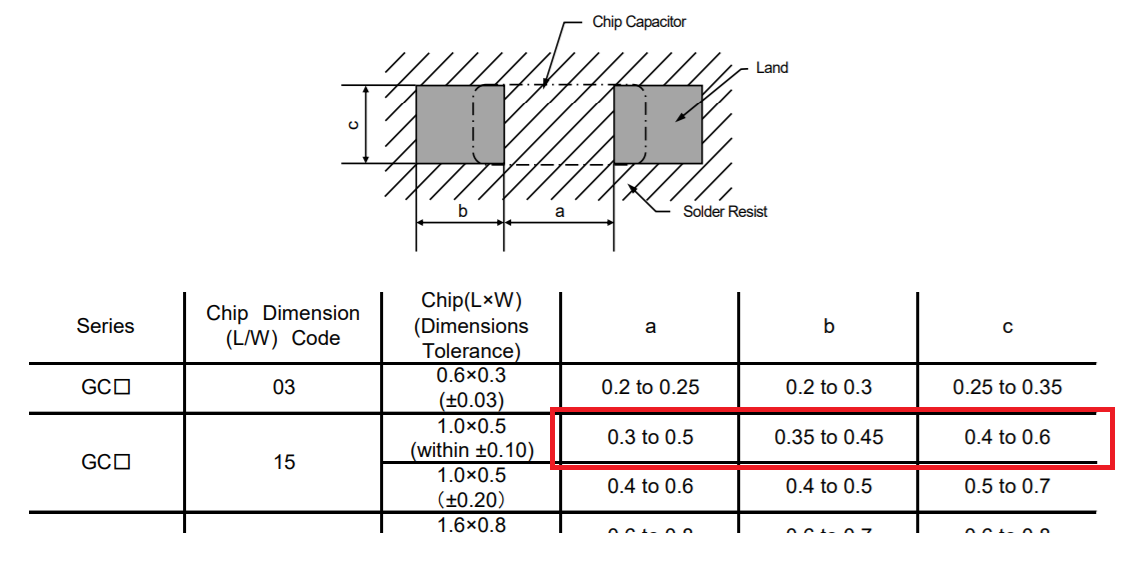 Component pad dimensions given in the datasheet