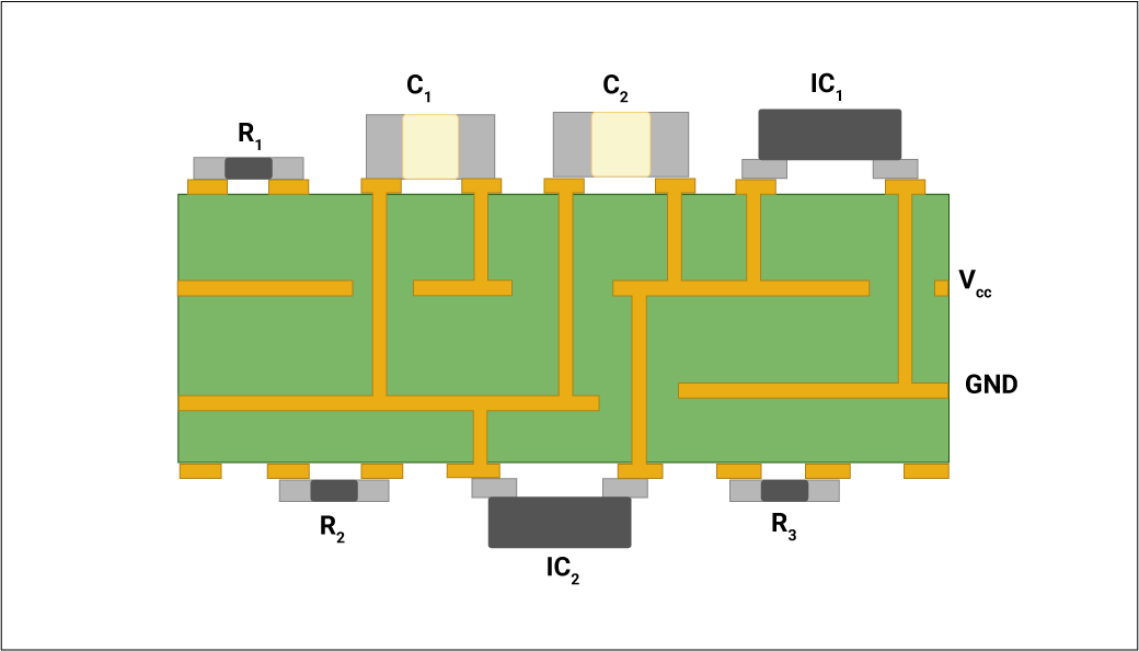 Decoupling Capacitor Placement Guidelines for PCB Design