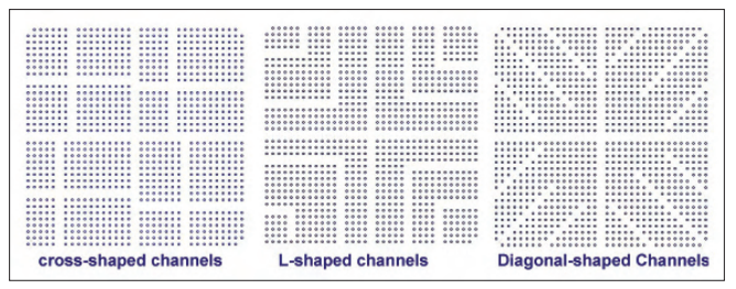 Placement of blind vias in cross, L-shaped, or diagonal shapes