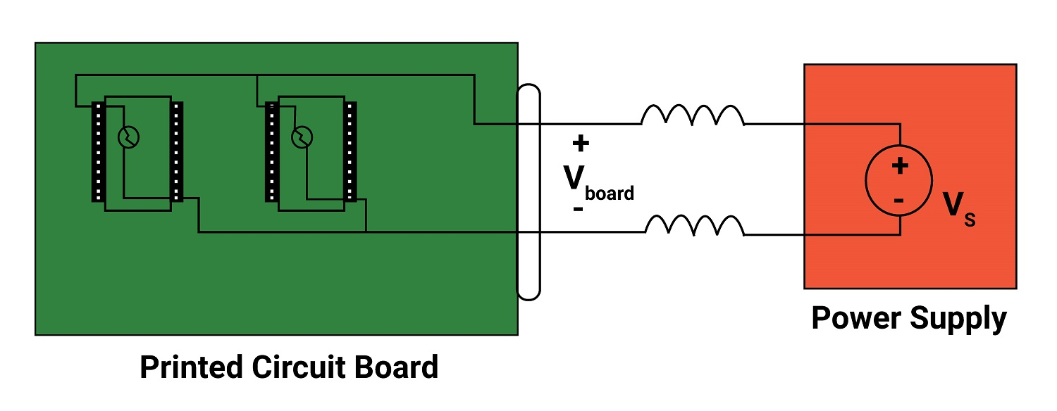 PCB decoupling and voltage fluctuations.
