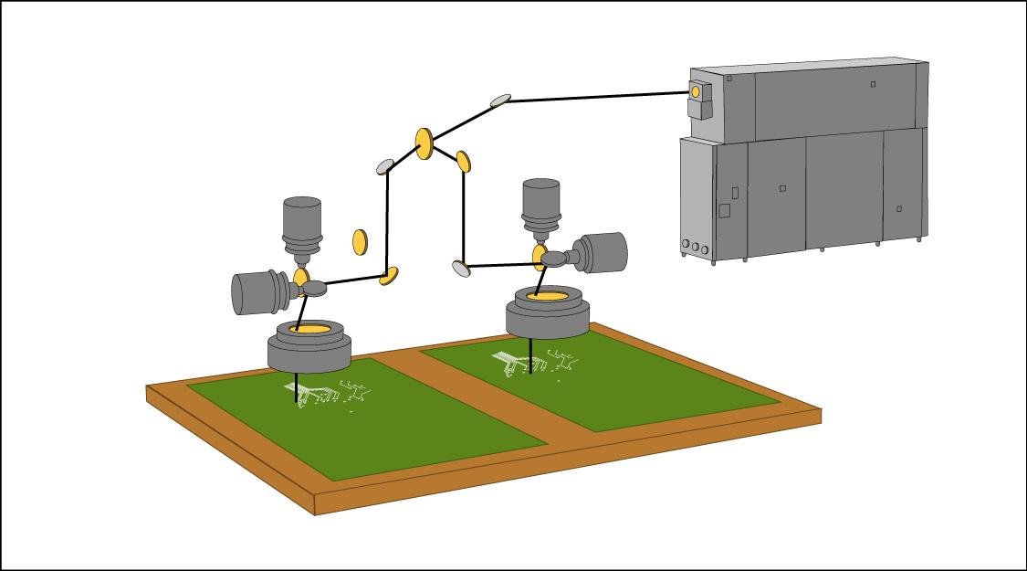 Laser direct imaging (LDI) machine