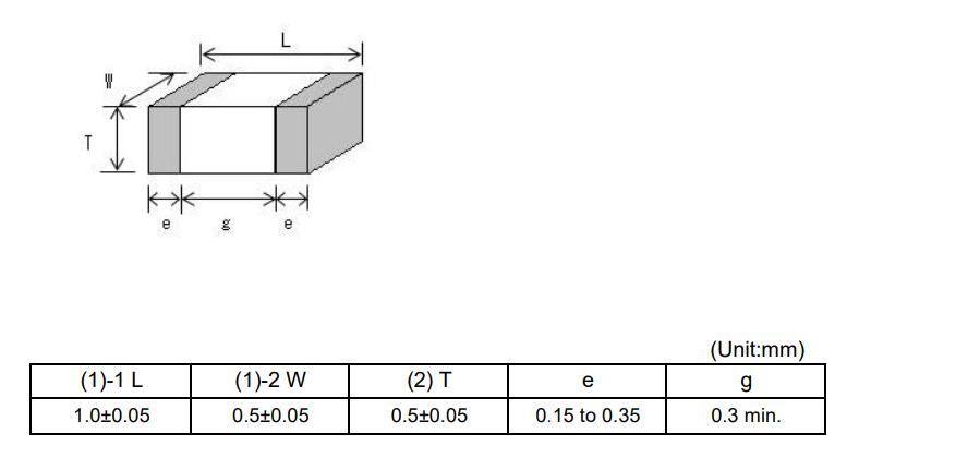 Land pattern of GCM155R71H104KE02J capacitor