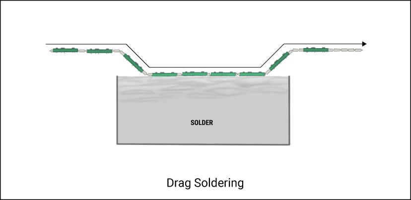 Drag Soldering