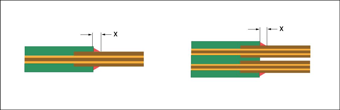 Strain relief fillet for rigid to flex transition