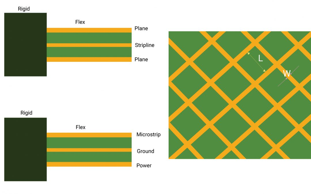 Handling Differential Signaling in Flex PCBs