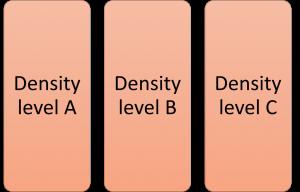 Classification of footprints as per IPC