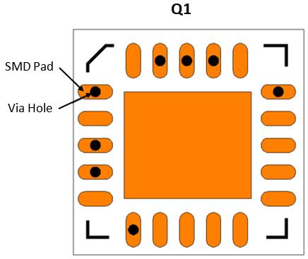 A typical QFN land pattern